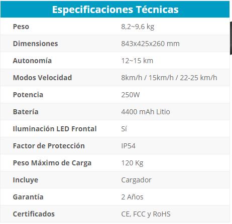 iWatRoadEspecificaciones